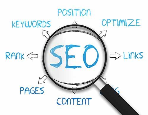 Mississauga SEO and Digital Marketing